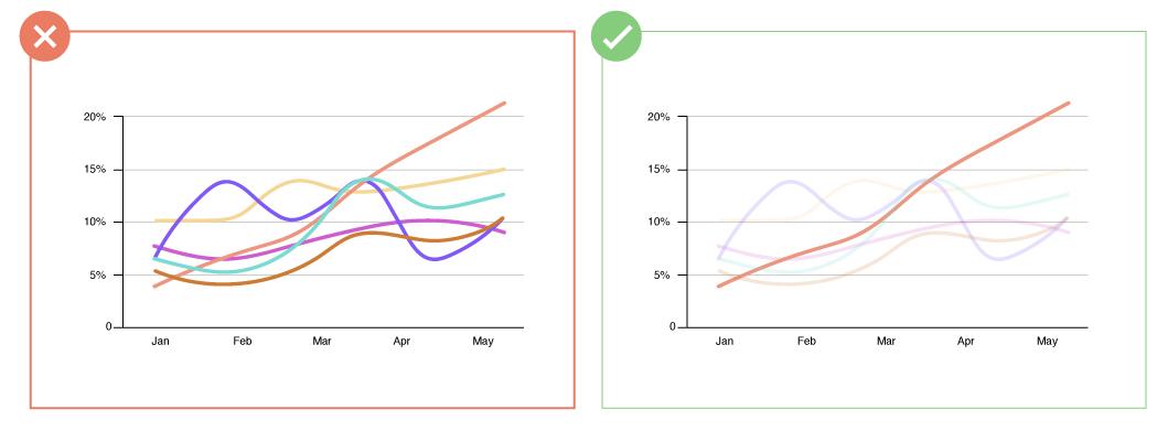 graph-2-emphasis.jpg
