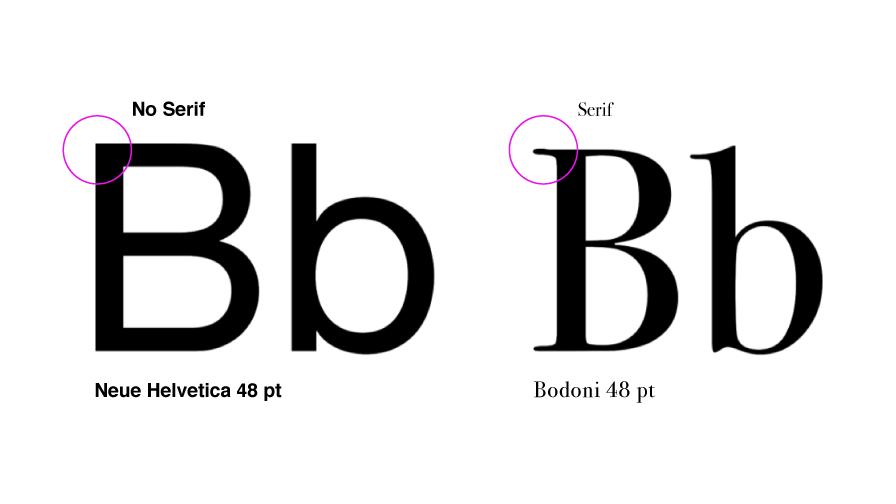 serif-no-serif-comparison.jpg