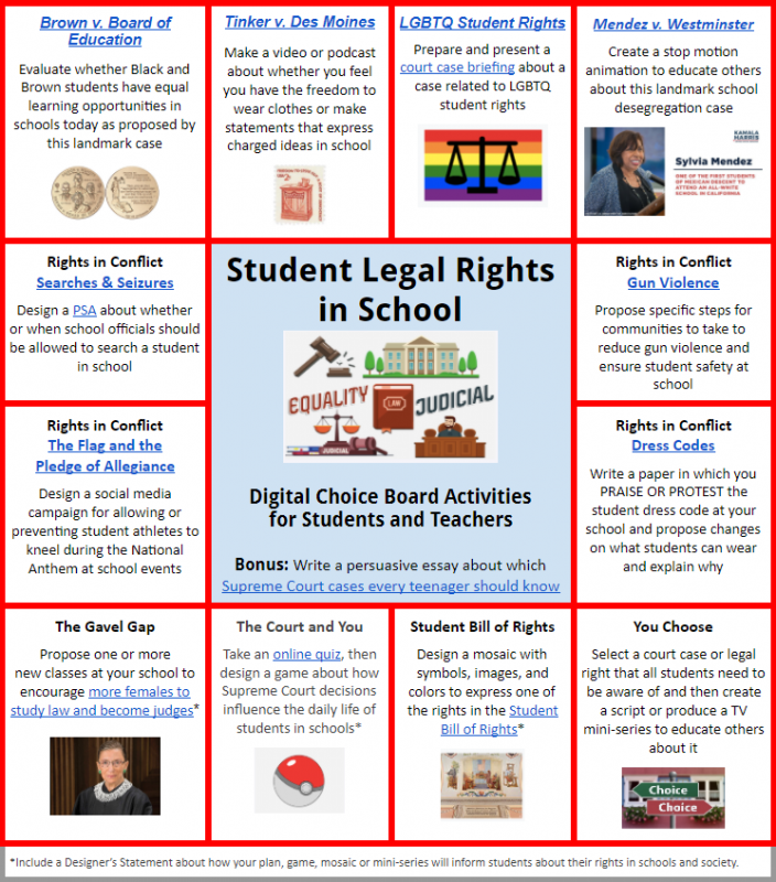 Students Legal Rights in School choice board