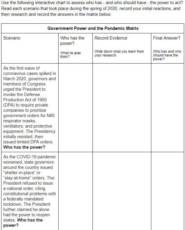 Table_6.1.2_Government_Power_and_the_Pandemic_Matrix.png