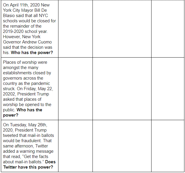 Table_6.1.2_Government_Power_and_the_Pandemic_Matrix_2.png