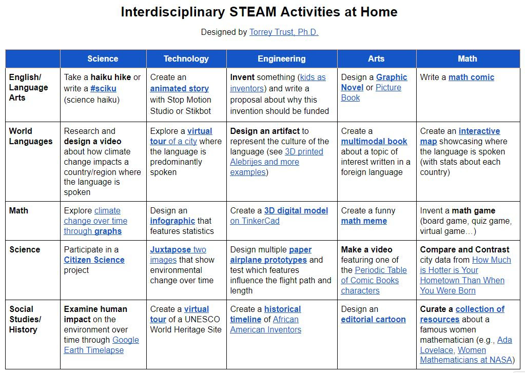 Screenshot of an interdisciplinary choice board for science, math, engineering, arts, and technology