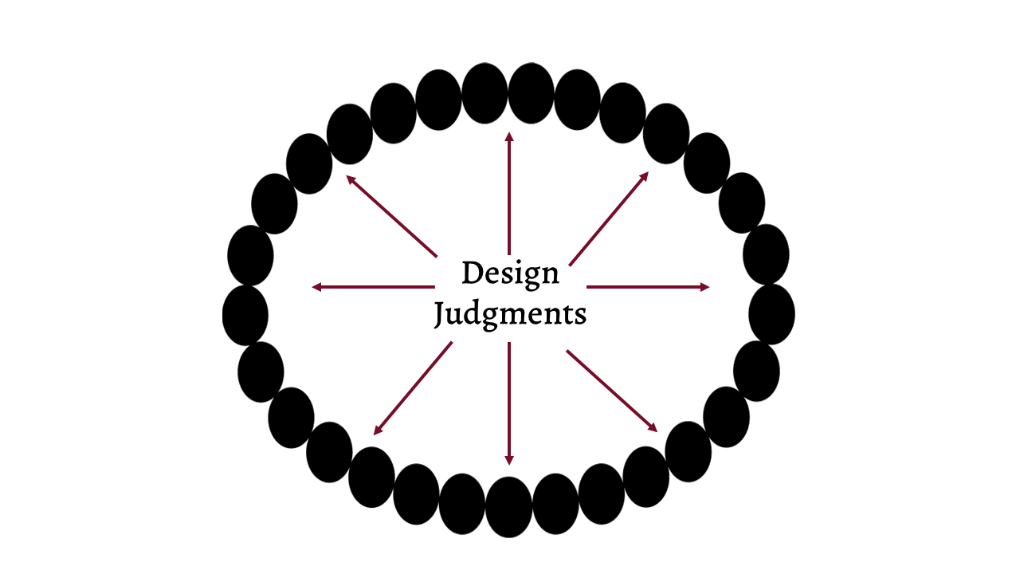 Image showing a string of pearls that represent connected design judgments.