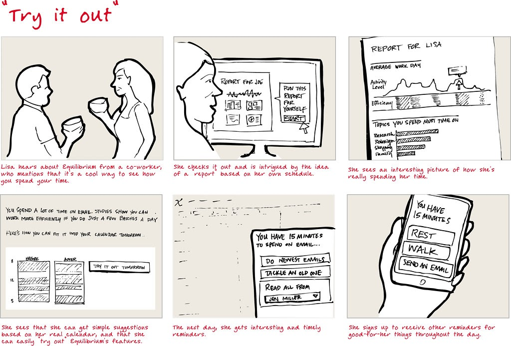 UXT075: Figure 5.16 | An example of a storyboard. Buley, Lea… | Flickr