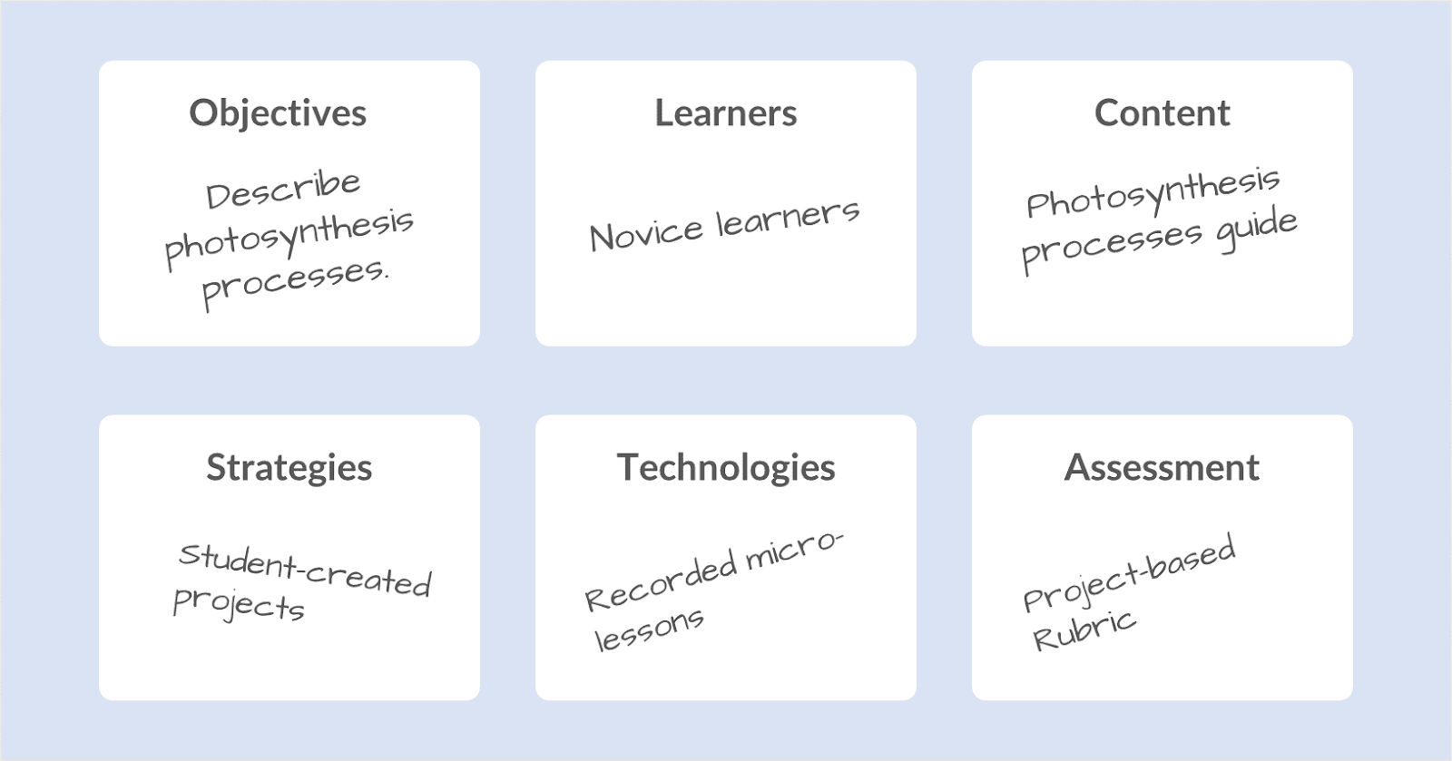 Image of a Canvas curriculum planning tool.