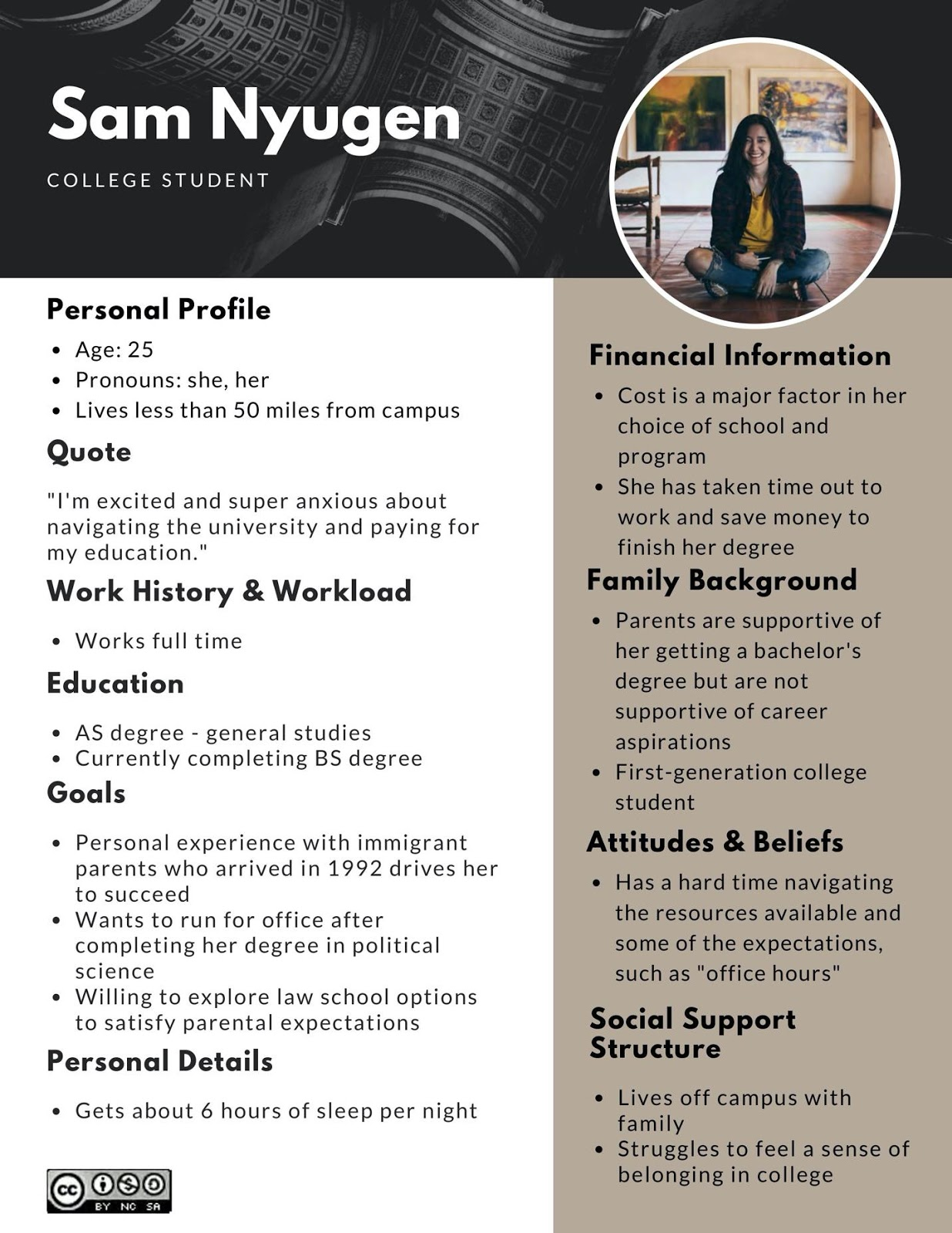 An example of a student persona.