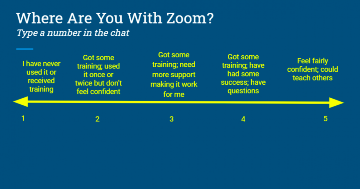 Image of a Zoom poll asking learners to rate their comfort levels