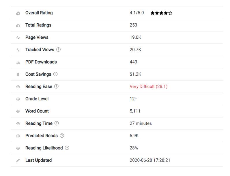 screenshot of analytics