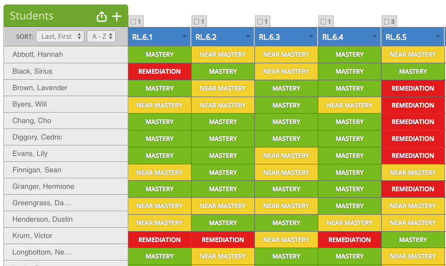 A MasteryConnect data performance tracker for four students. It illustrates that no students are in the same place. The first and third students have mastered the first standard, with the fourth student near mastery, and the second student in remediation. The first, second, and fourth students are near mastery on the second standard, with the third student at mastery. The first two students are near mastery for the third standard, while the other two have reached mastery. The first three students have mastered the fourth standard with the fourth student at near mastery. On the last standard, the first student is near mastery, the second student has reached mastery, and the last two students are in remediation.