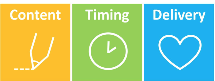 "Three icons are shown to illustrate the three elements of valuable feedback. The first icon is a pencil drawing a dotted line, and is labeled ""content."" The second icon is a clock labeled ""timing."" And the third is a heart labeled ""delivery."""