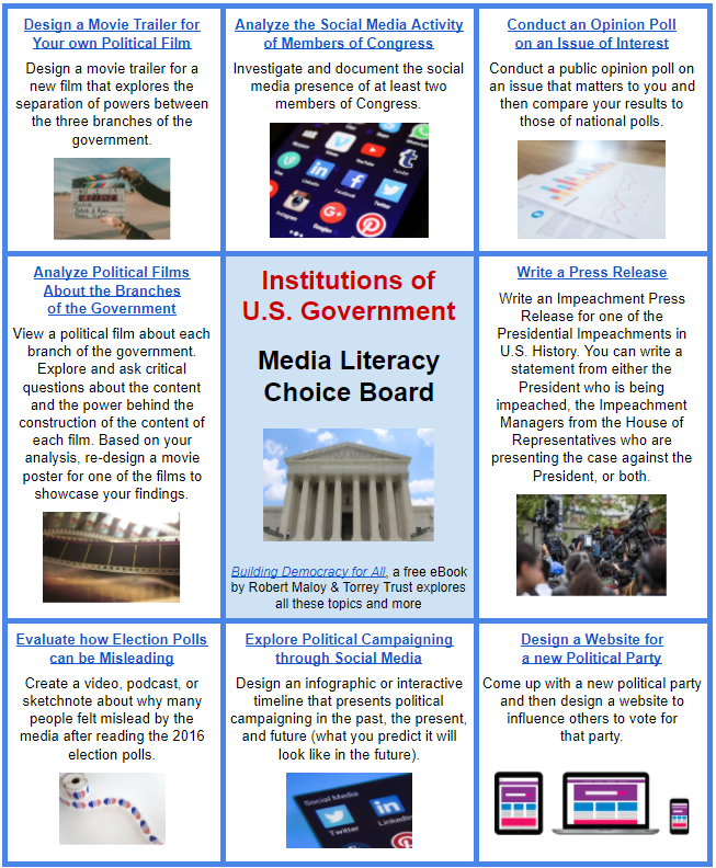 US Government Choice Board