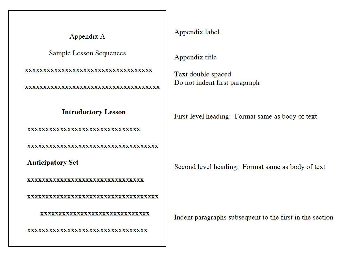 appendix headings