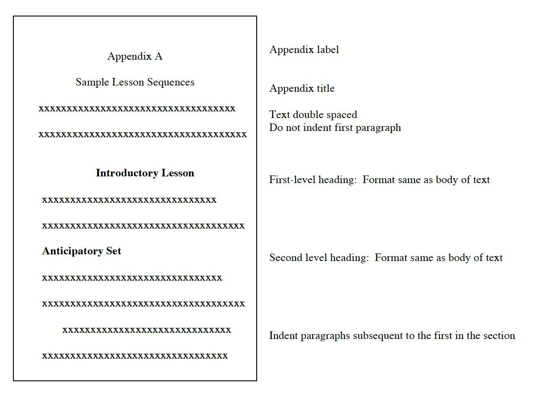 appendix headings