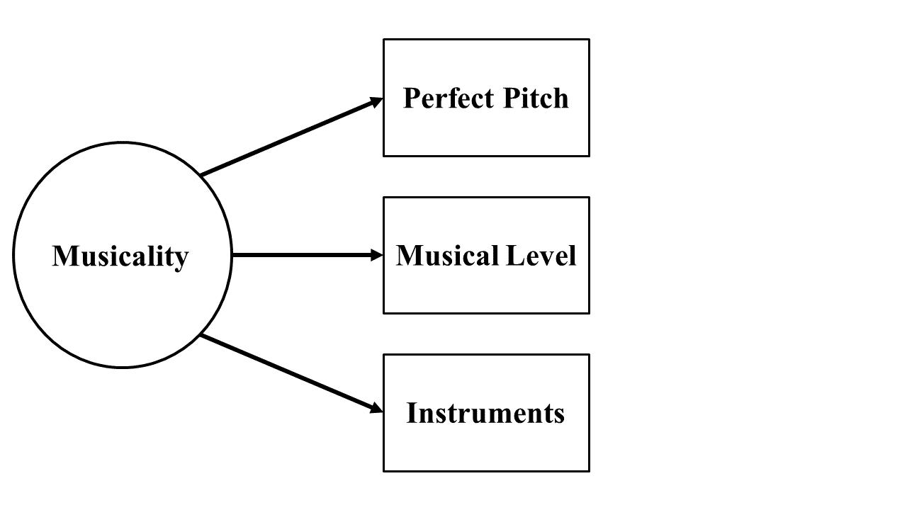 example path diagram