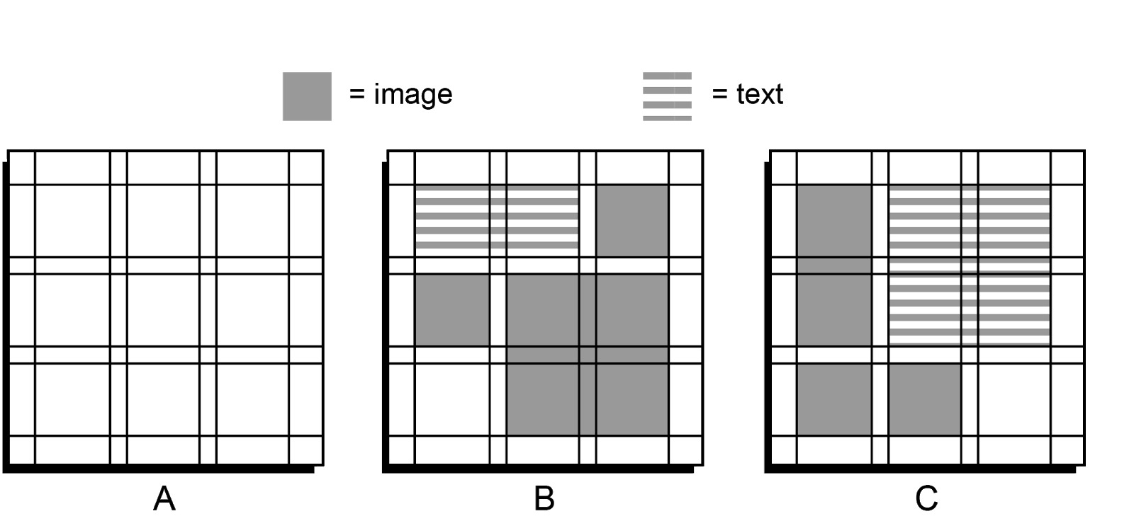 example grid system