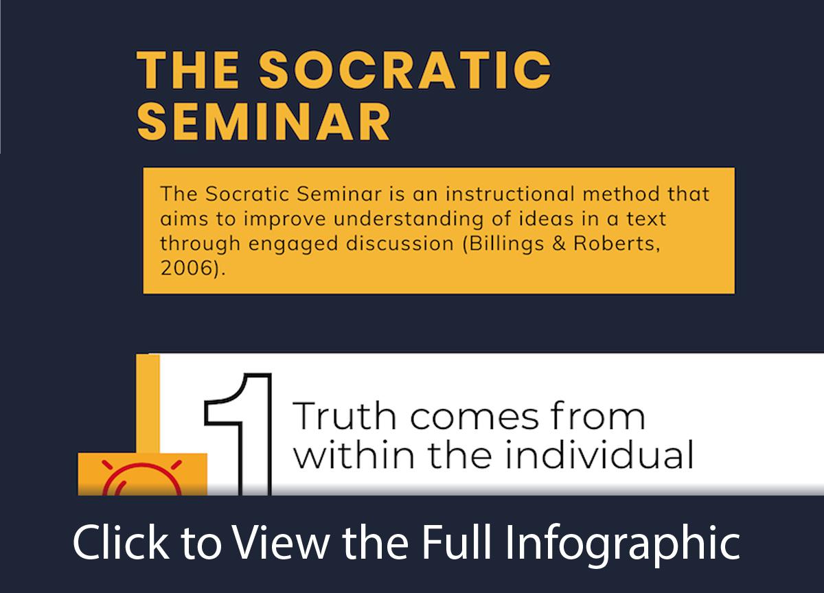 Infographic describing the Socratic seminar