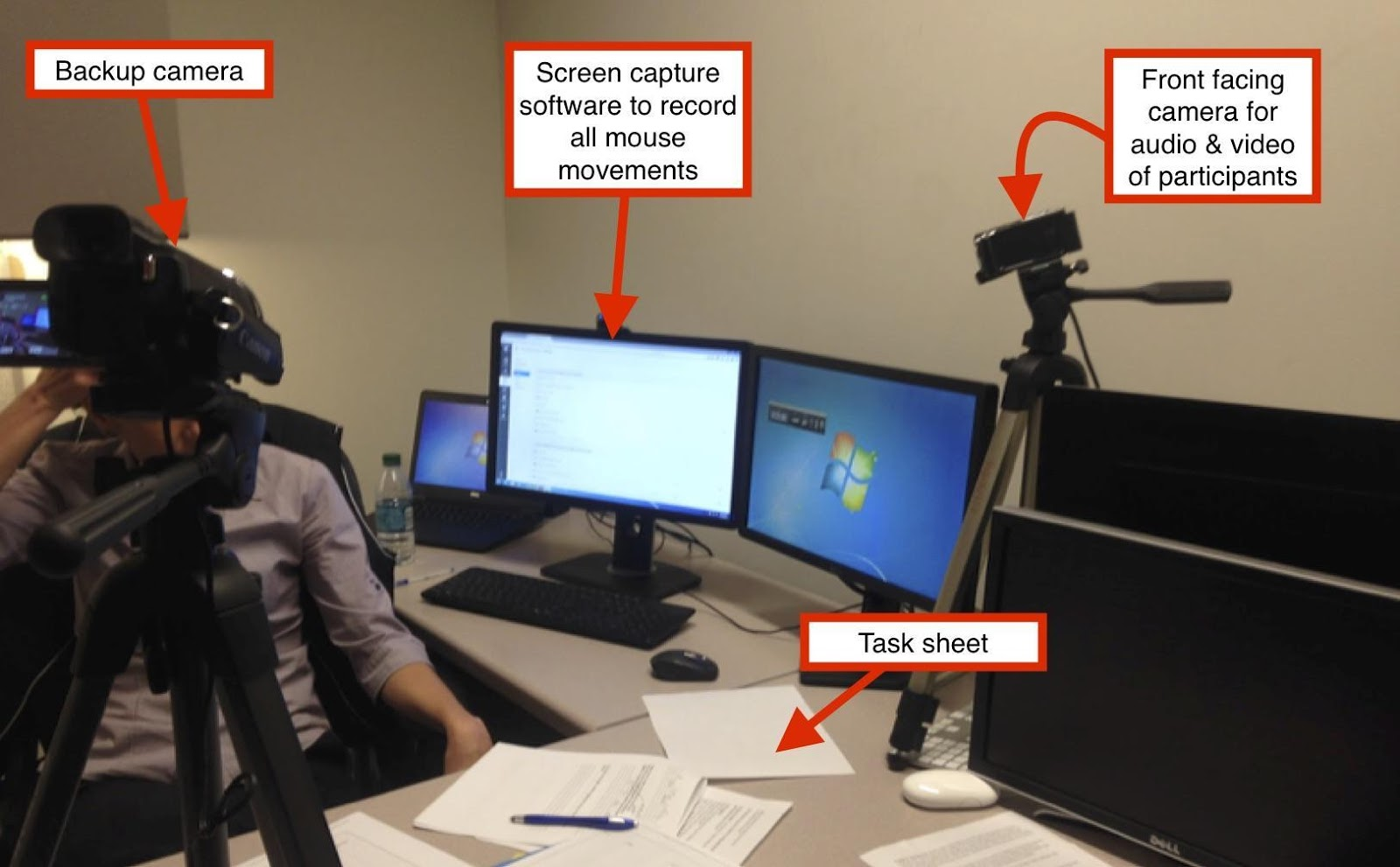 Room with computer monitors, paper, and cameras for user testing
