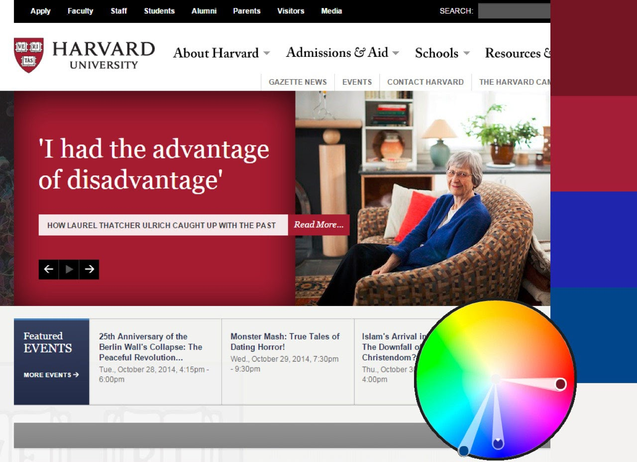 Havard webpage
