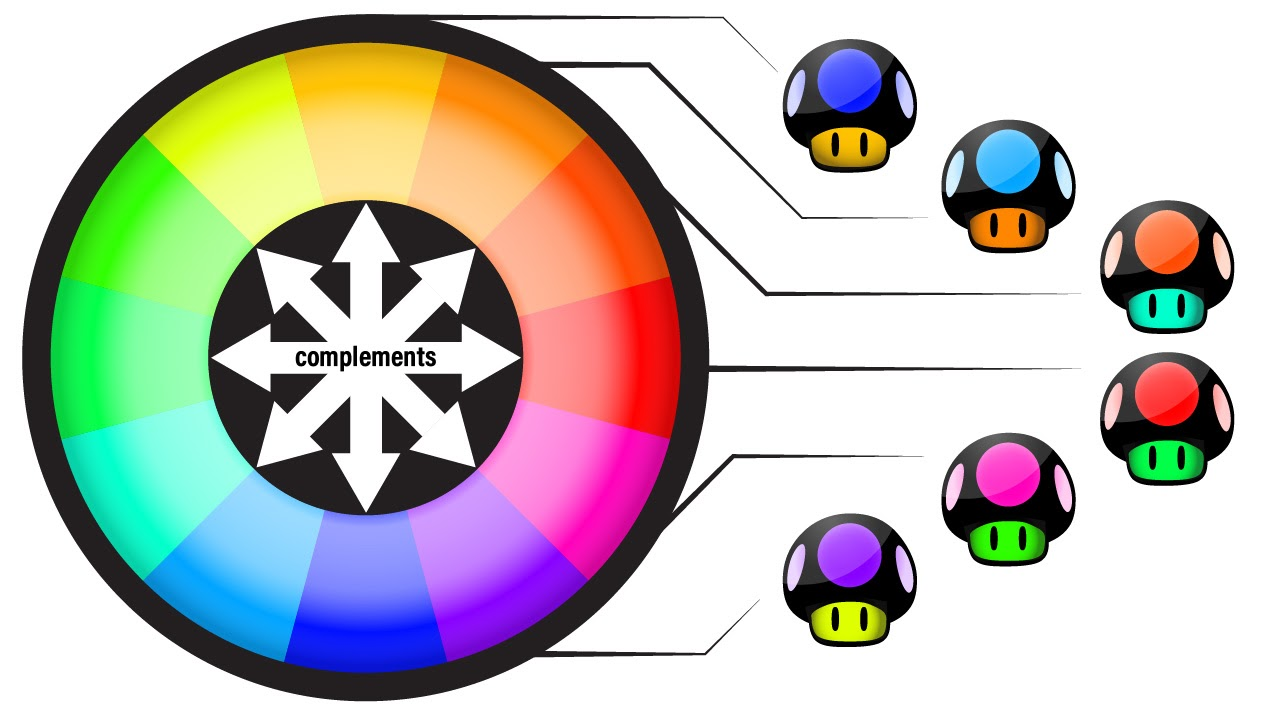 Color wheel with complementary colors