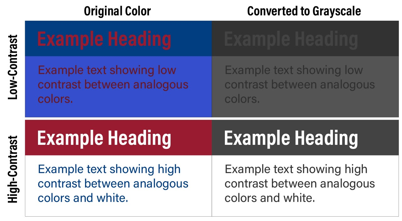 contrast examples