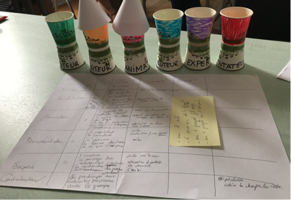 Collaborative prototyping with paper and cups