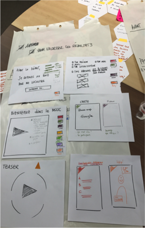 Paper sketches of MOOC interface