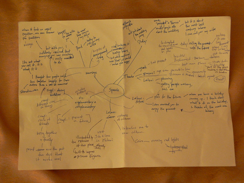 Wedding_Speech_Mindmap.jpg